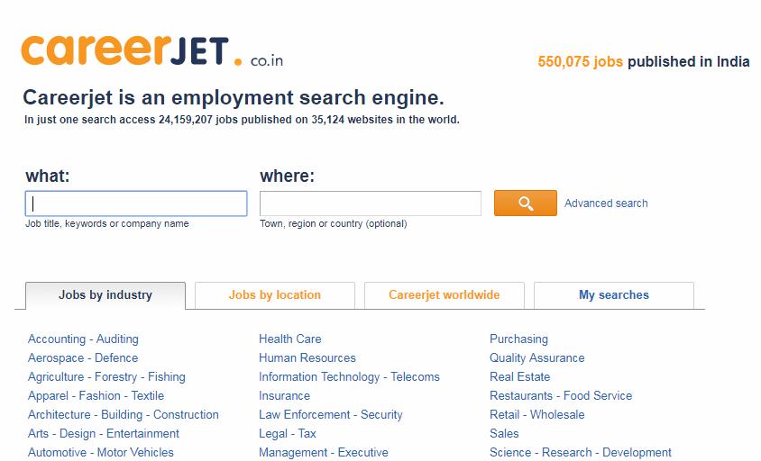 careerjet.co.in