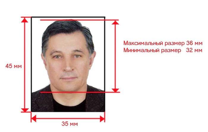 Образец фотографии