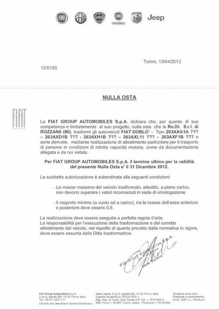 Документ разрешения на работу