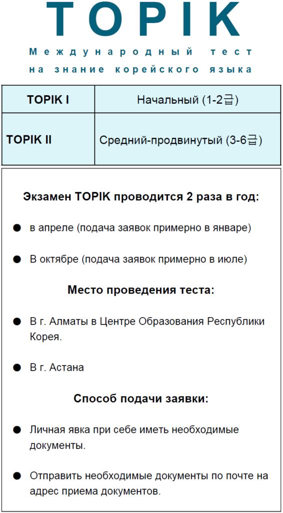 тест на знание корейского языка EPS-TOPIK