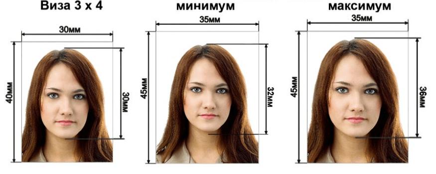 фото 3,5×4,5 см