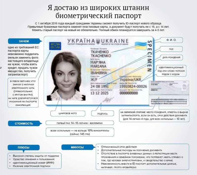 Биометрический паспорт для украинцев
