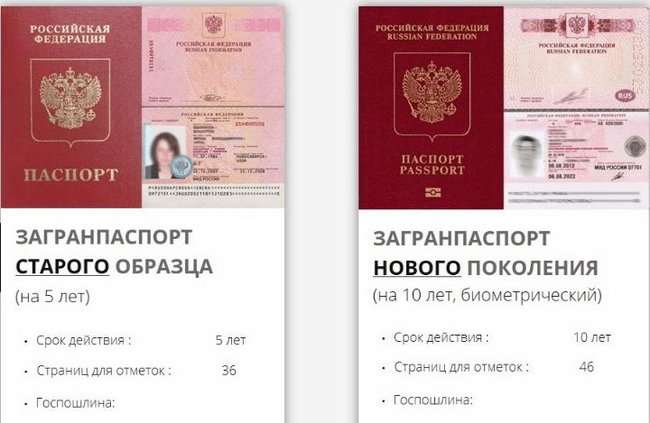 Заграничный паспорт