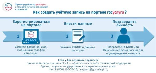Уведомление онлайн 1