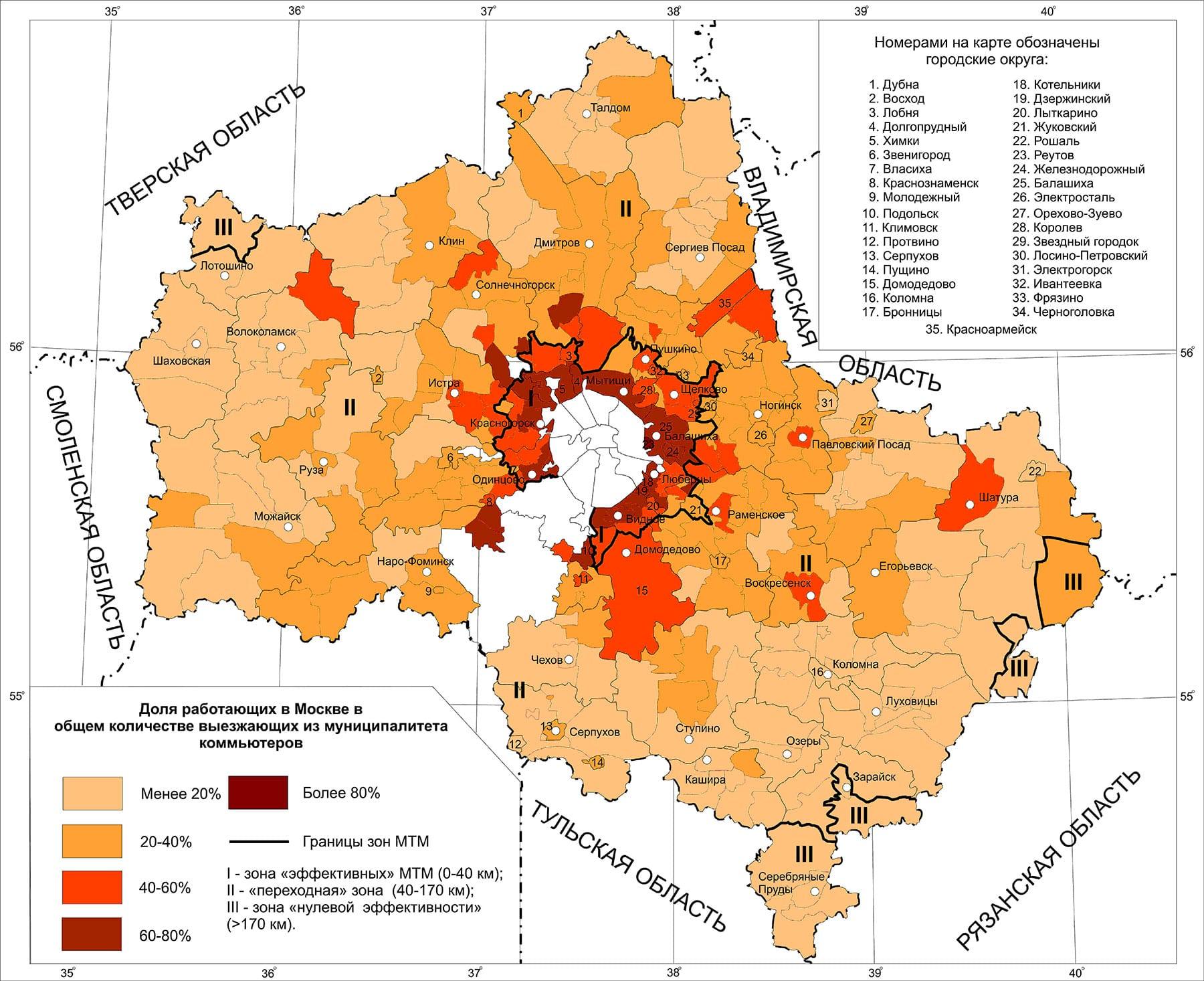 Статистика и проблемы маятниковой миграции