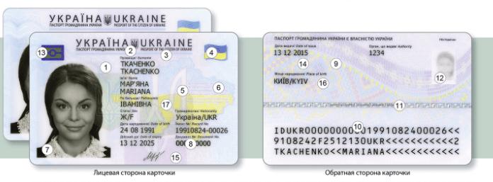 удостоверения личности украинского паспорта