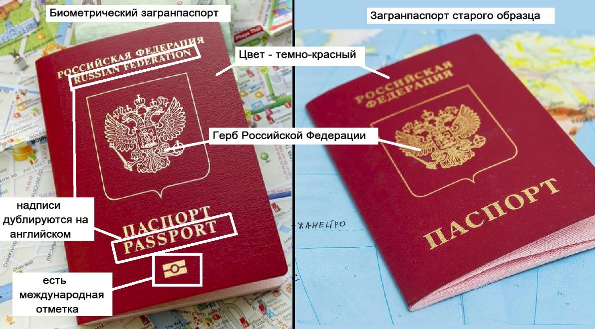 Временное удостоверение личности при замене паспорта пенза