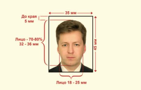 Размер фото