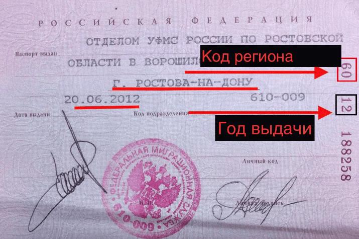 код и дата выдачи паспорта