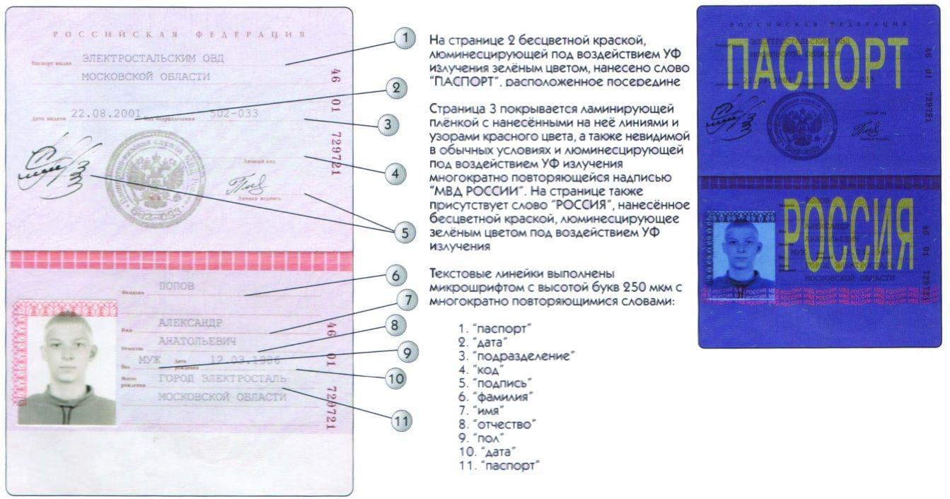 Как проверить подлинность паспорта при визуальном осмотре