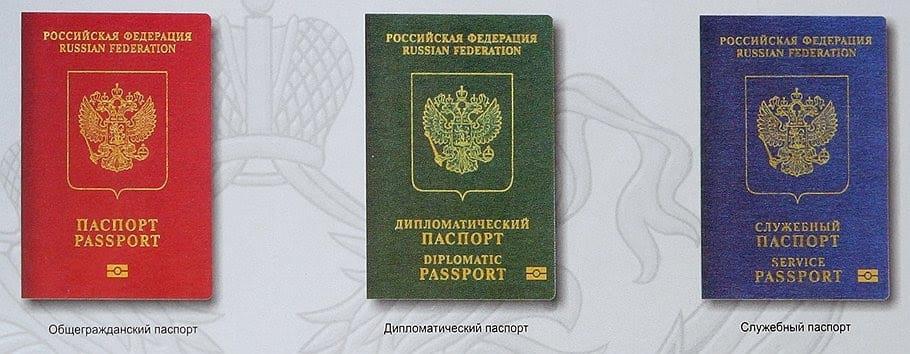 Паспорта разных видов